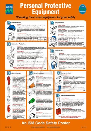List Of Personal Protective Equipment Food